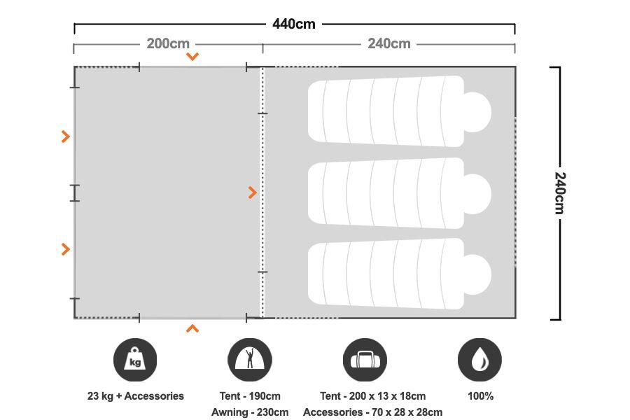 RX-4 Tent + Panel System & Floor - Floorplan