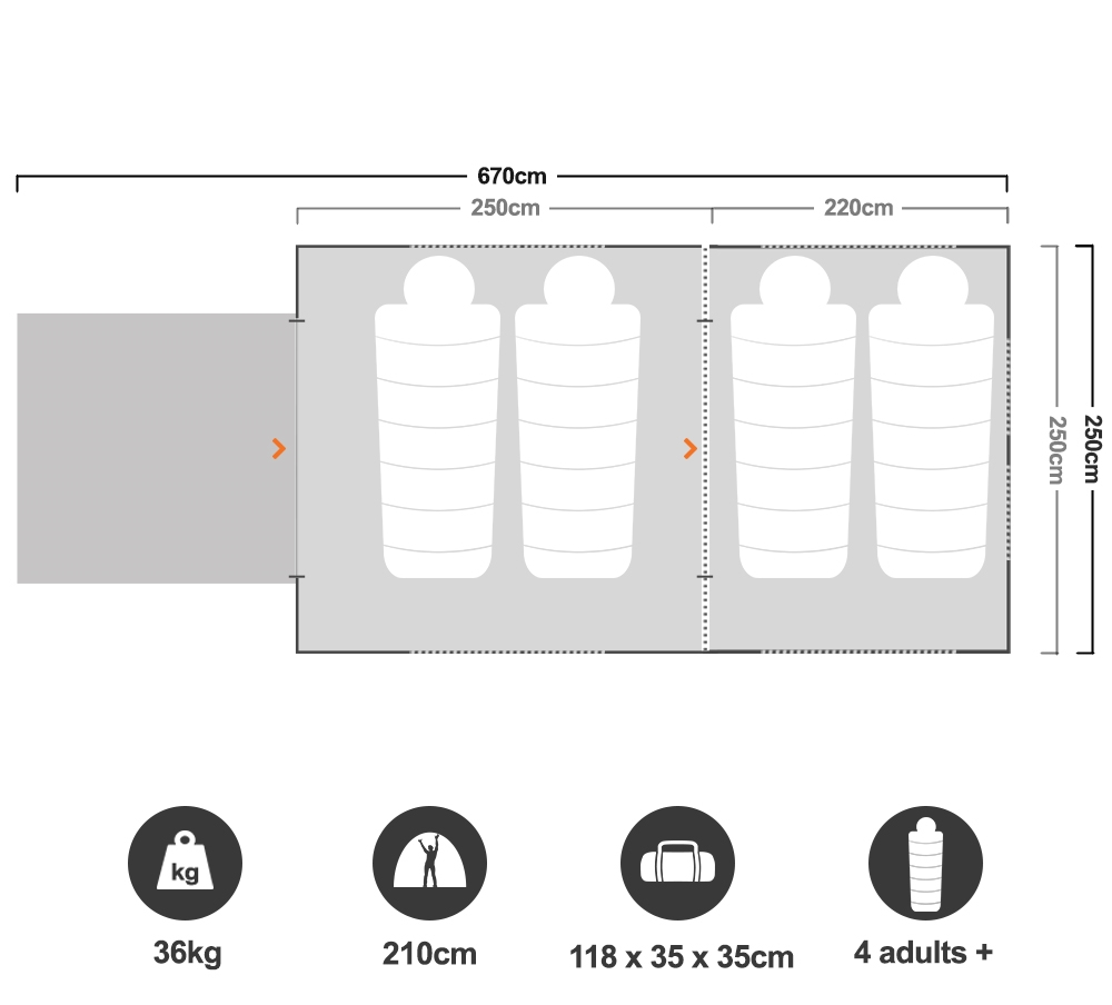 Oxley 7 Canvas Touring Tent - Floorplan