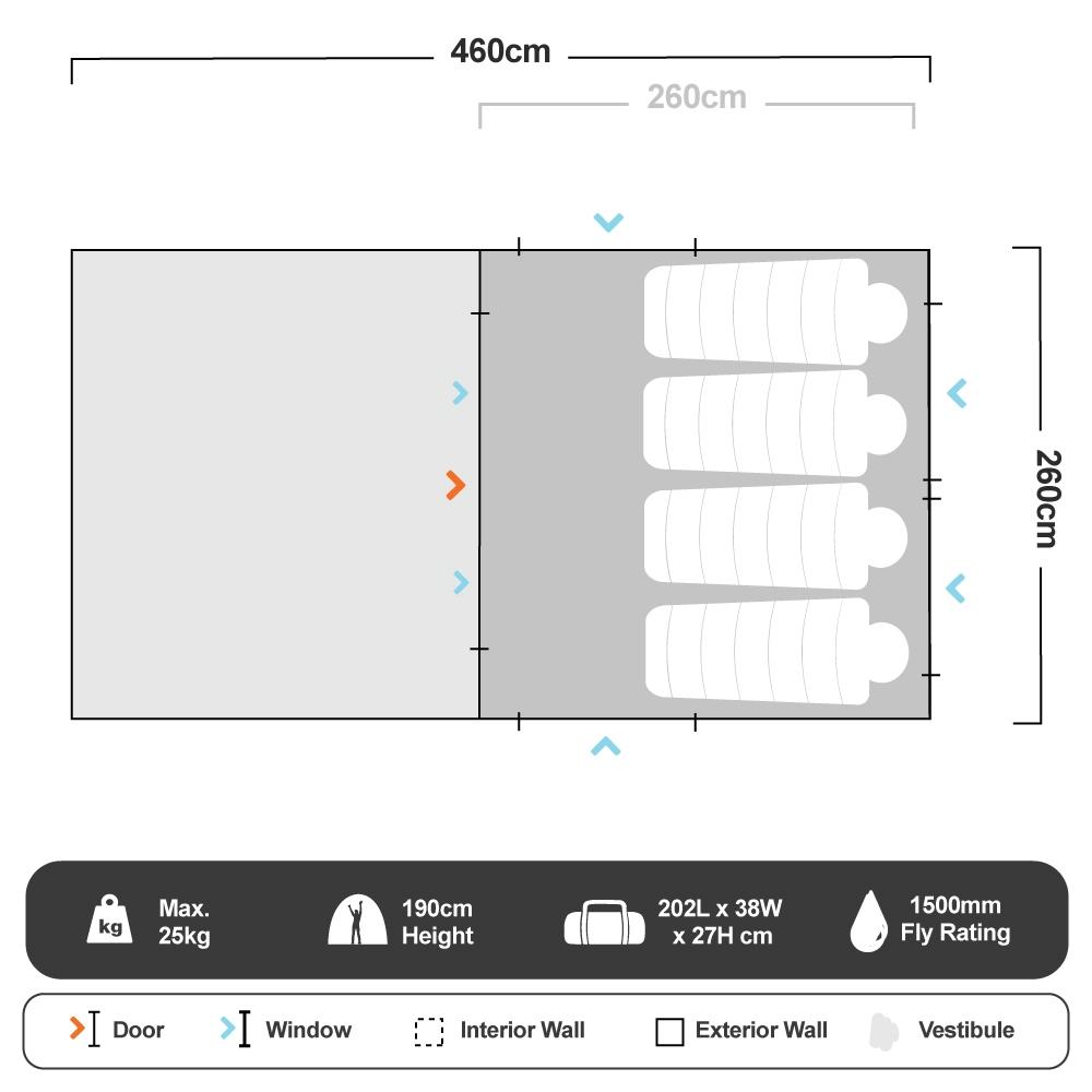 RV5 Canvas Touring Tent - Floorplan