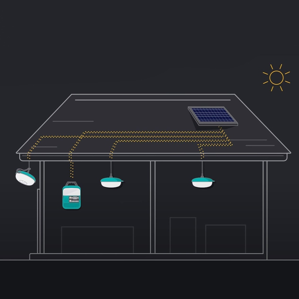 BioLite SolarHome 620 - Perfect for vans, sheds, or the next power outage