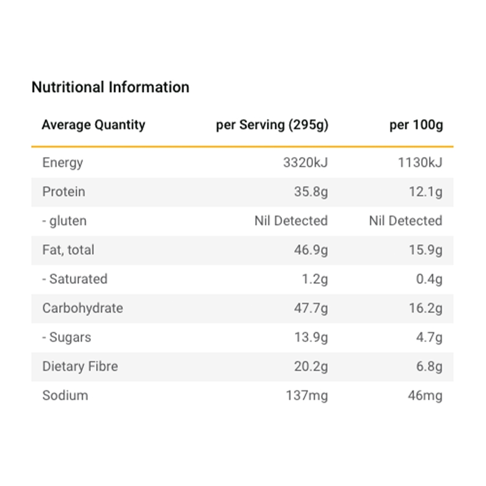 Radix Nutrition Mixed Berry Breakfast - EXPEDITION 800 - Nutritional Information