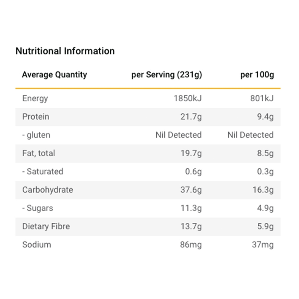 Radix Nutrition Mixed Berry Breakfast - PERFORMANCE 450 - Nutritional Information