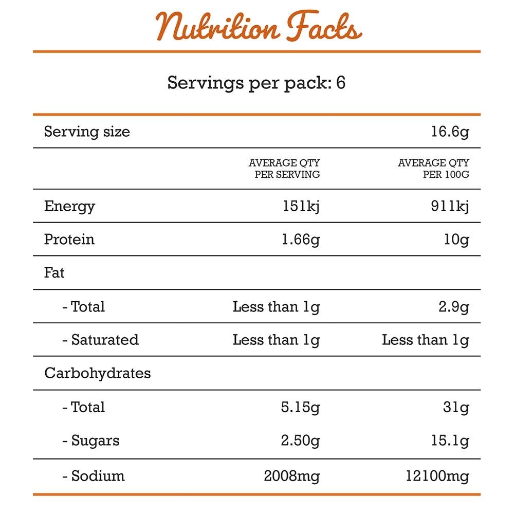 Ozpig Gyros Rub - Nutrition facts